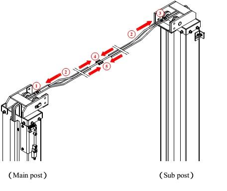 Cầu nâng ô tô 2 tru