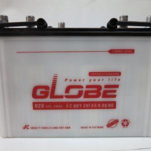 globe_n28